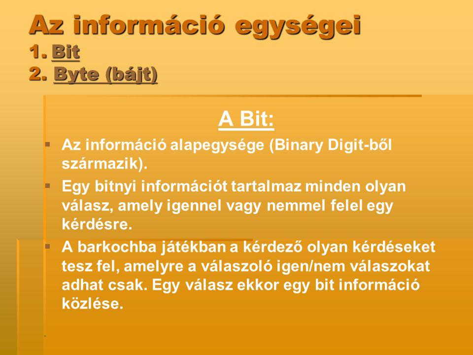 Az információ egységei 1. Bit 2. Byte (bájt) BitByte (bájt) BitByte (bájt) A Bit:   Az információ alapegysége (Binary Digit-ből származik).   Egy
