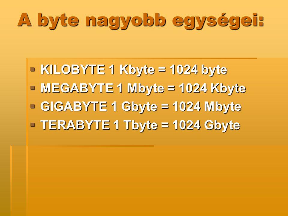 A byte nagyobb egységei:  KILOBYTE 1 Kbyte = 1024 byte  MEGABYTE 1 Mbyte = 1024 Kbyte  GIGABYTE 1 Gbyte = 1024 Mbyte  TERABYTE 1 Tbyte = 1024 Gbyt