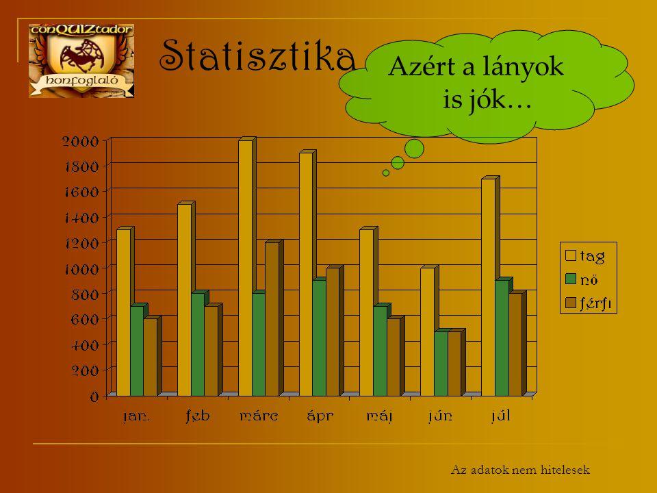 Az adatok nem hitelesek Statisztika Azért a lányok is jók…
