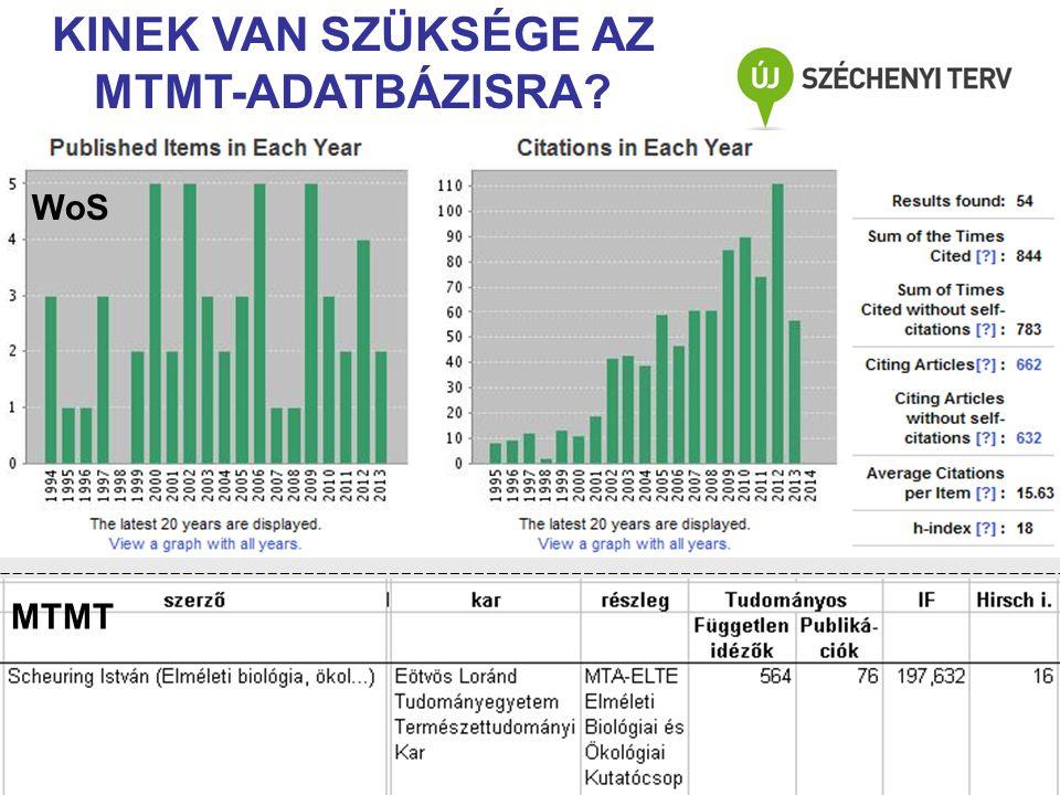 Import előkészítése 1 2 3 4 1.MTMT publikációs adattár kiválasztása, 2.