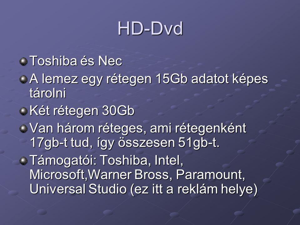 HD-Dvd Toshiba és Nec A lemez egy rétegen 15Gb adatot képes tárolni Két rétegen 30Gb Van három réteges, ami rétegenként 17gb-t tud, így összesen 51gb-
