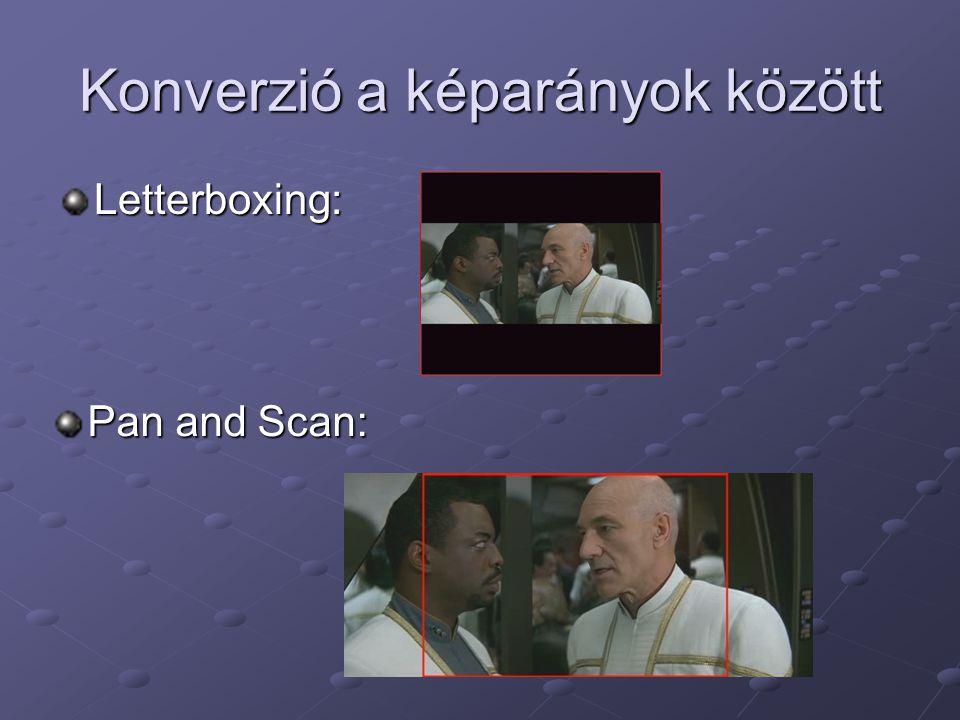 Konverzió a képarányok között Letterboxing: Pan and Scan: