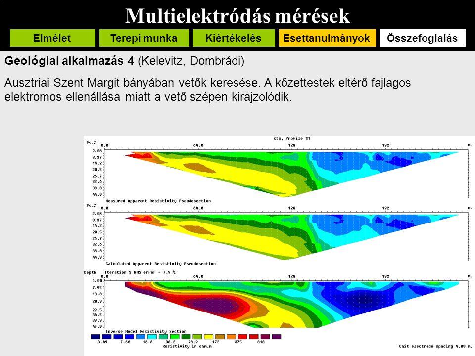 Multielektródás mérések ElméletTerepi munka EsettanulmányokÖsszefoglalásKiértékelés Geológiai alkalmazás 4 (Kelevitz, Dombrádi) Ausztriai Szent Margit