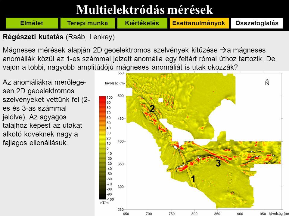 Multielektródás mérések ElméletTerepi munka EsettanulmányokÖsszefoglalásKiértékelés Régészeti kutatás (Raáb, Lenkey) Mágneses mérések alapján 2D geoel
