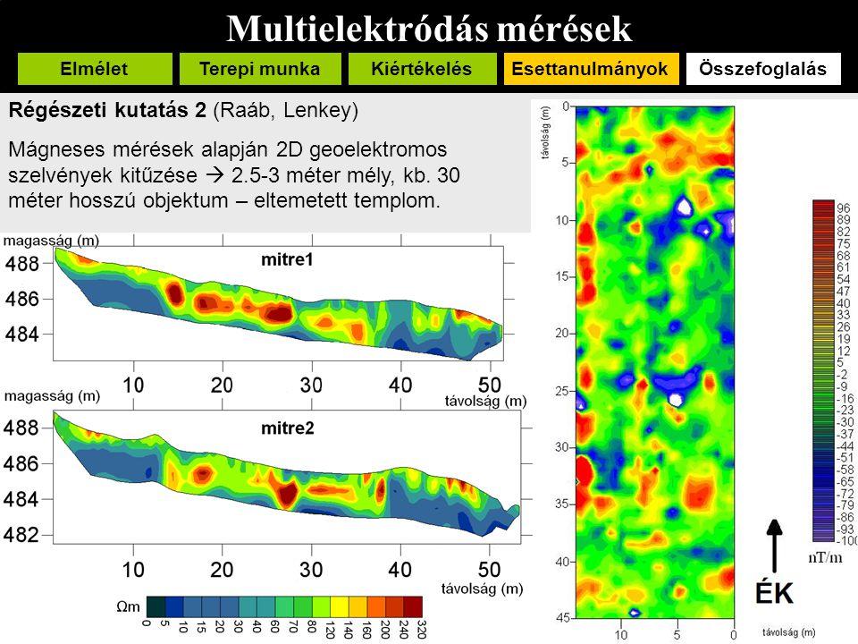 Multielektródás mérések ElméletTerepi munka EsettanulmányokÖsszefoglalásKiértékelés Régészeti kutatás 2 (Raáb, Lenkey) Mágneses mérések alapján 2D geo