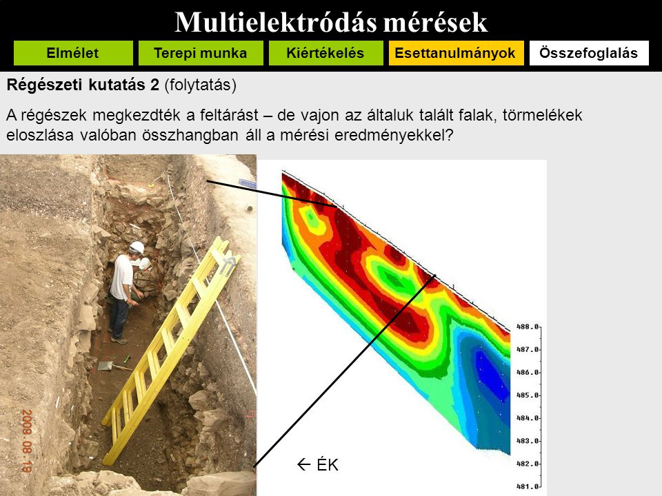 Multielektródás mérések ElméletTerepi munka EsettanulmányokÖsszefoglalásKiértékelés Régészeti kutatás 2 (folytatás) A régészek megkezdték a feltárást – de vajon az általuk talált falak, törmelékek eloszlása valóban összhangban áll a mérési eredményekkel.