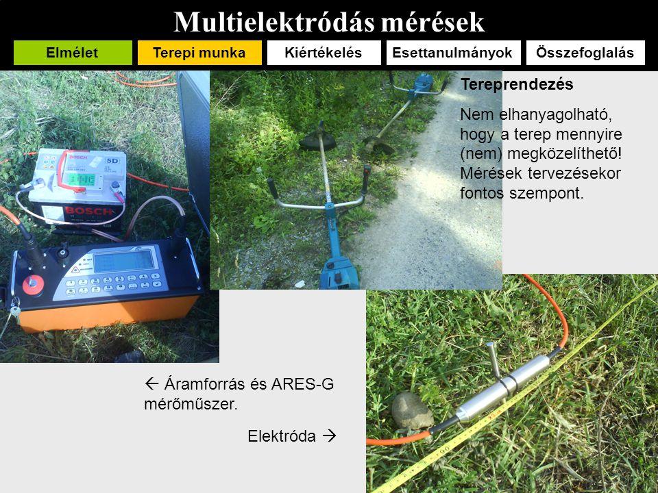 Multielektródás mérések ElméletTerepi munka EsettanulmányokÖsszefoglalásKiértékelés 1.) Elektródák lekalapálása a vonal (mérőszalag!) mentén, a szenzorok rögzítése az elektródákra.