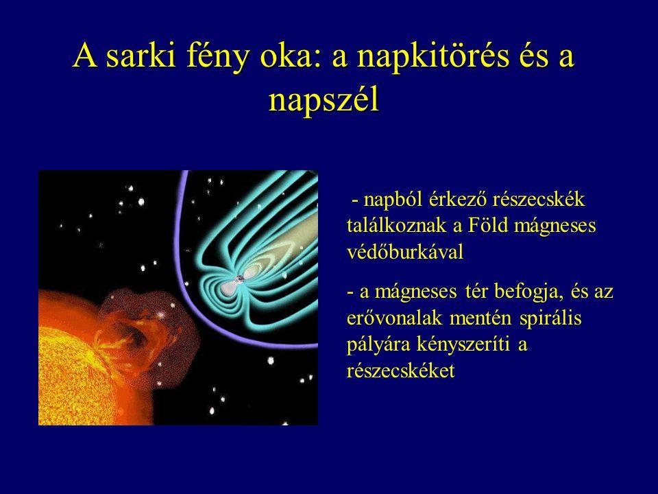 A sarki fény oka: a napkitörés és a napszél - napból érkező részecskék találkoznak a Föld mágneses védőburkával - a mágneses tér befogja, és az erővon