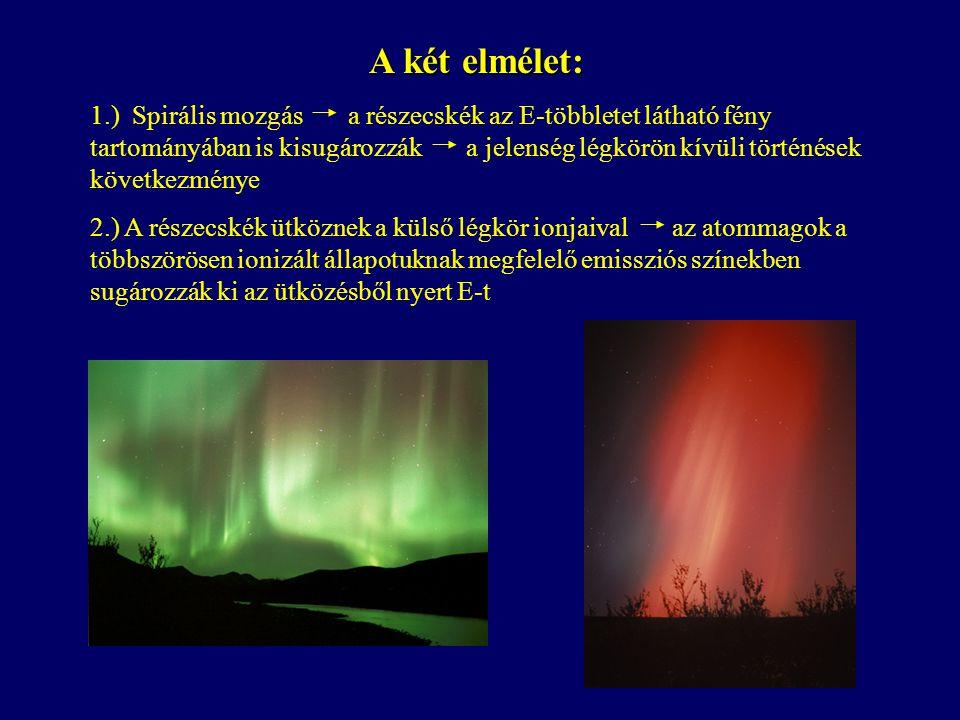 A két elmélet: 1.) Spirális mozgás a részecskék az E-többletet látható fény tartományában is kisugározzák a jelenség légkörön kívüli történések követk
