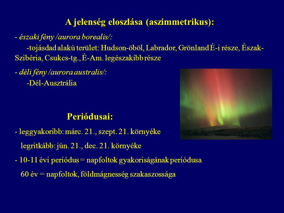 A jelenség eloszlása (aszimmetrikus): - északi fény /aurora borealis/: -tojásdad alakú terület: Hudson-öböl, Labrador, Grönland É-i része, Észak- Szib