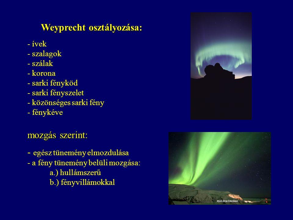 Weyprecht osztályozása: - ívek - szalagok - szálak - korona - sarki fényköd - sarki fényszelet - közönséges sarki fény - fénykéve mozgás szerint: - eg