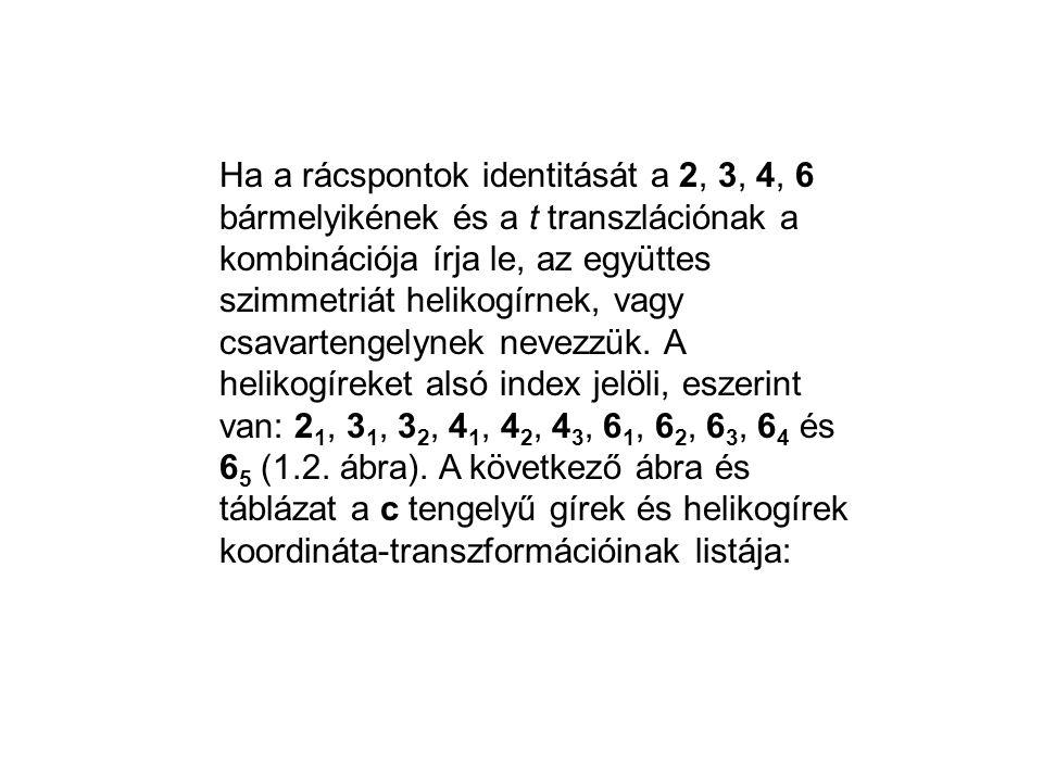 Ha a rácspontok identitását a 2, 3, 4, 6 bármelyikének és a t transzlációnak a kombinációja írja le, az együttes szimmetriát helikogírnek, vagy csavar