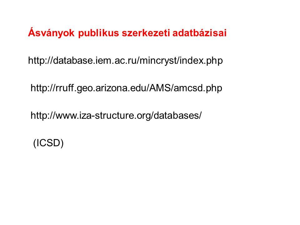 http://rruff.geo.arizona.edu/AMS/amcsd.php http://database.iem.ac.ru/mincryst/index.php http://www.iza-structure.org/databases/ (ICSD) Ásványok publik