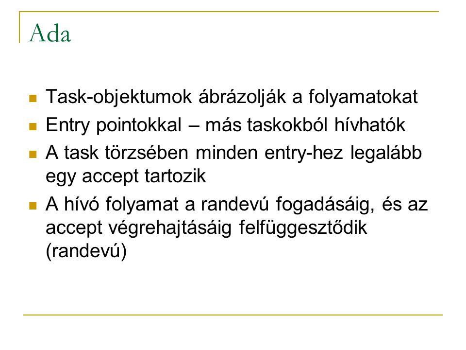 Ada Task-objektumok ábrázolják a folyamatokat Entry pointokkal – más taskokból hívhatók A task törzsében minden entry-hez legalább egy accept tartozik