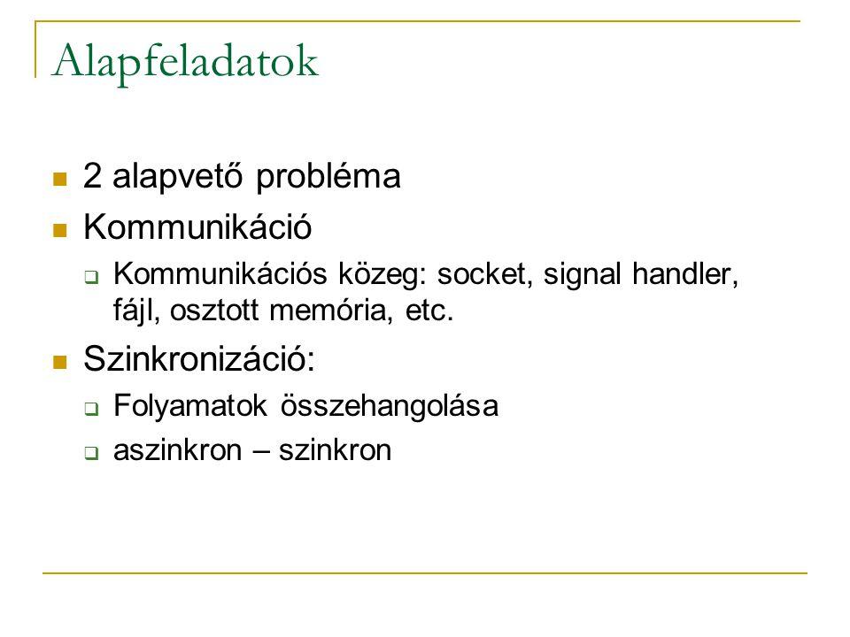 Alapfeladatok 2 alapvető probléma Kommunikáció  Kommunikációs közeg: socket, signal handler, fájl, osztott memória, etc. Szinkronizáció:  Folyamatok