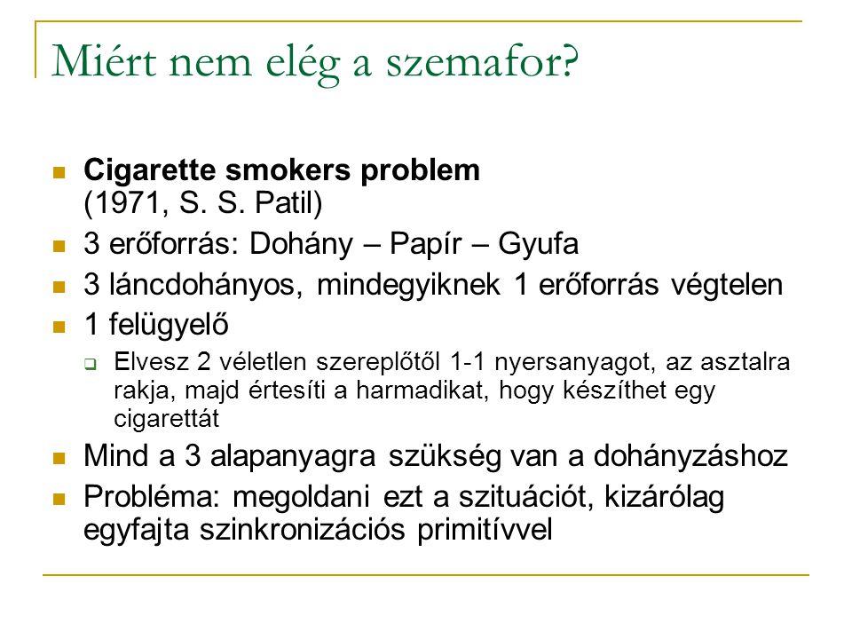 Miért nem elég a szemafor? Cigarette smokers problem (1971, S. S. Patil) 3 erőforrás: Dohány – Papír – Gyufa 3 láncdohányos, mindegyiknek 1 erőforrás