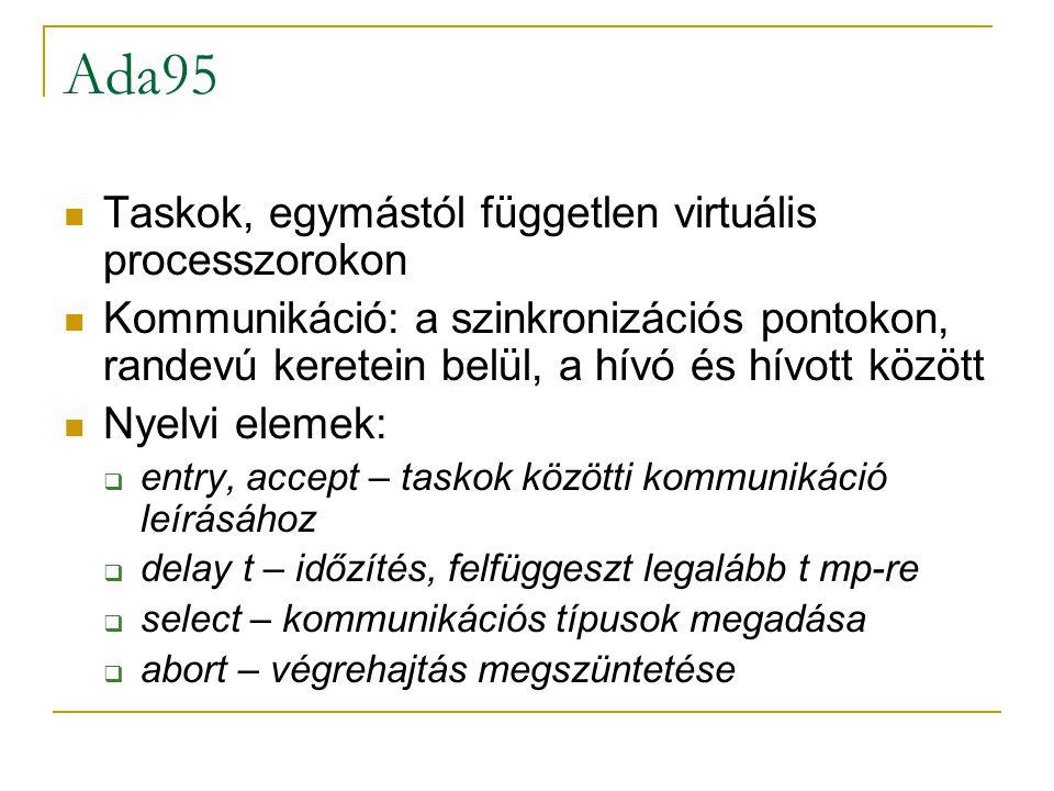 Ada95 Taskok, egymástól független virtuális processzorokon Kommunikáció: a szinkronizációs pontokon, randevú keretein belül, a hívó és hívott között N