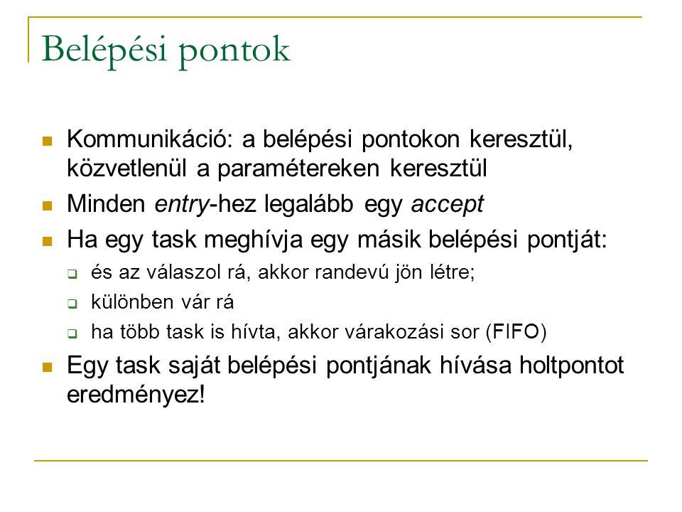 Belépési pontok Kommunikáció: a belépési pontokon keresztül, közvetlenül a paramétereken keresztül Minden entry-hez legalább egy accept Ha egy task me