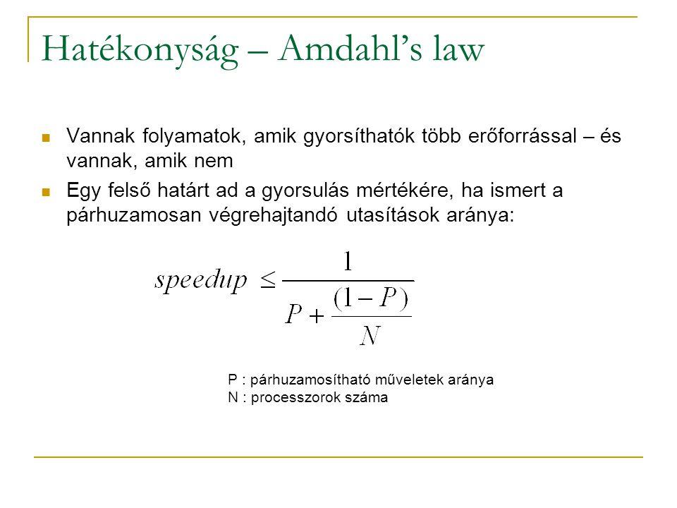 Hatékonyság – Amdahl's law Vannak folyamatok, amik gyorsíthatók több erőforrással – és vannak, amik nem Egy felső határt ad a gyorsulás mértékére, ha