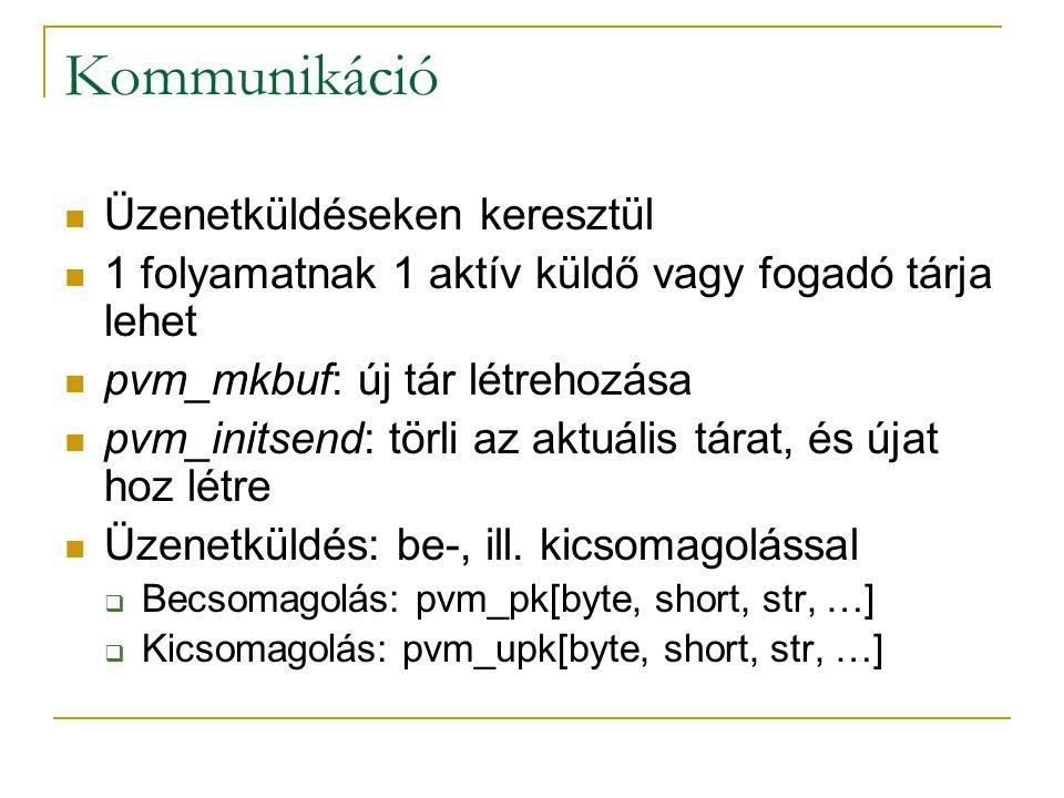 Kommunikáció Üzenetküldéseken keresztül 1 folyamatnak 1 aktív küldő vagy fogadó tárja lehet pvm_mkbuf: új tár létrehozása pvm_initsend: törli az aktuá