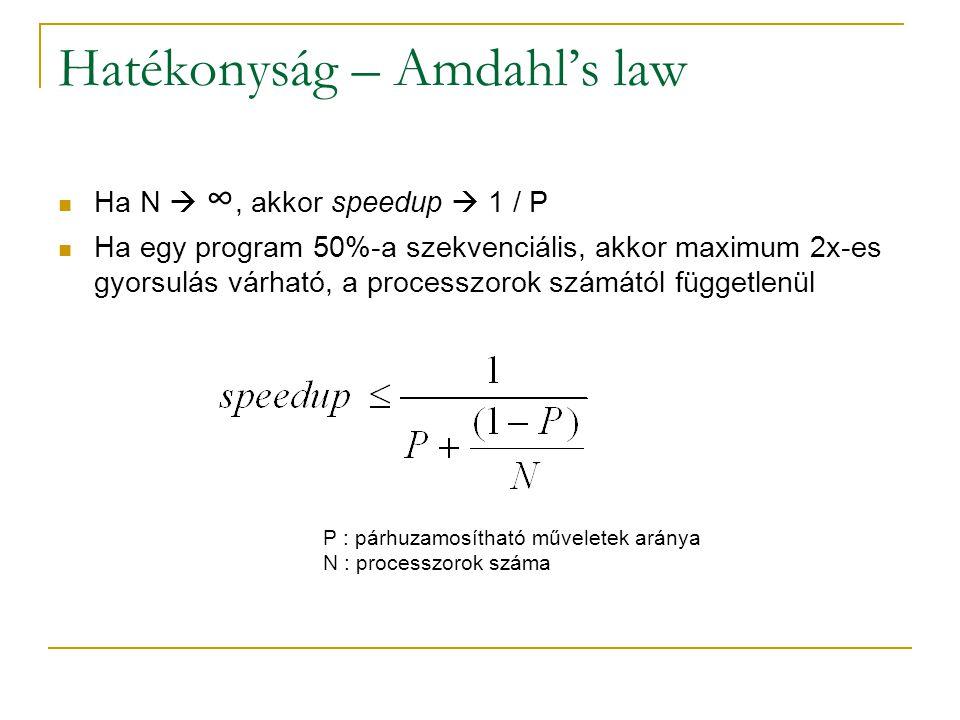 Hatékonyság – Amdahl's law Ha N  ∞, akkor speedup  1 / P Ha egy program 50%-a szekvenciális, akkor maximum 2x-es gyorsulás várható, a processzorok s