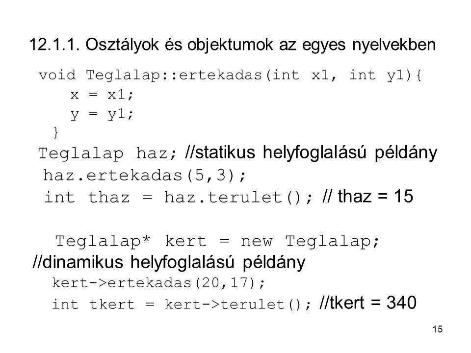 15 12.1.1. Osztályok és objektumok az egyes nyelvekben void Teglalap::ertekadas(int x1, int y1){ x = x1; y = y1; } Teglalap haz; //statikus helyfoglal