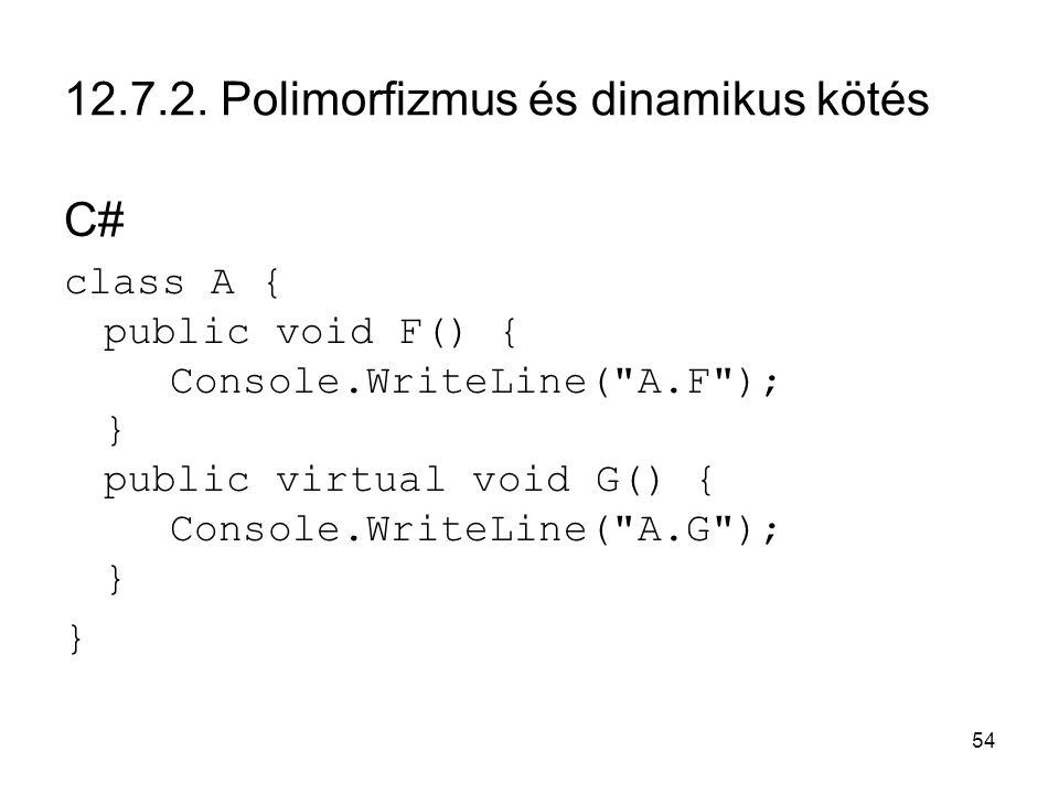54 12.7.2. Polimorfizmus és dinamikus kötés C# class A { public void F() { Console.WriteLine(