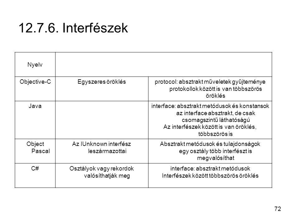72 12.7.6. Interfészek Nyelv Objective-CEgyszeres öröklésprotocol: absztrakt műveletek gyűjteménye protokollok között is van többszörös öröklés Javain