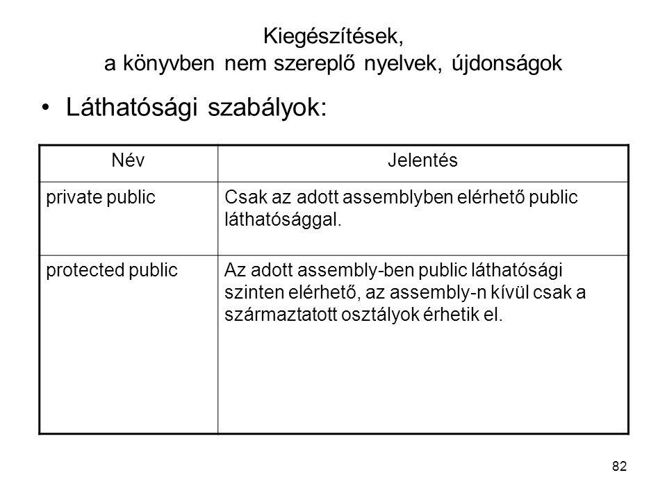 82 Kiegészítések, a könyvben nem szereplő nyelvek, újdonságok Láthatósági szabályok: NévJelentés private publicCsak az adott assemblyben elérhető publ