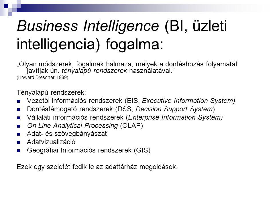 """Business Intelligence (BI, üzleti intelligencia) fogalma: """"Olyan módszerek, fogalmak halmaza, melyek a döntéshozás folyamatát javítják ún. tényalapú r"""