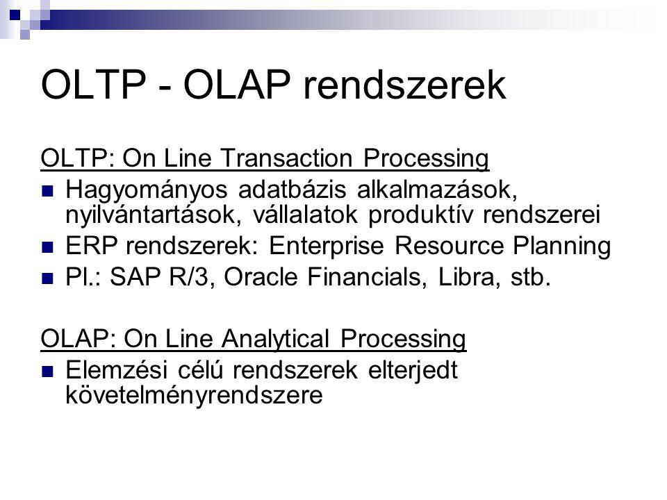 OLTP - OLAP rendszerek OLTP: On Line Transaction Processing Hagyományos adatbázis alkalmazások, nyilvántartások, vállalatok produktív rendszerei ERP r