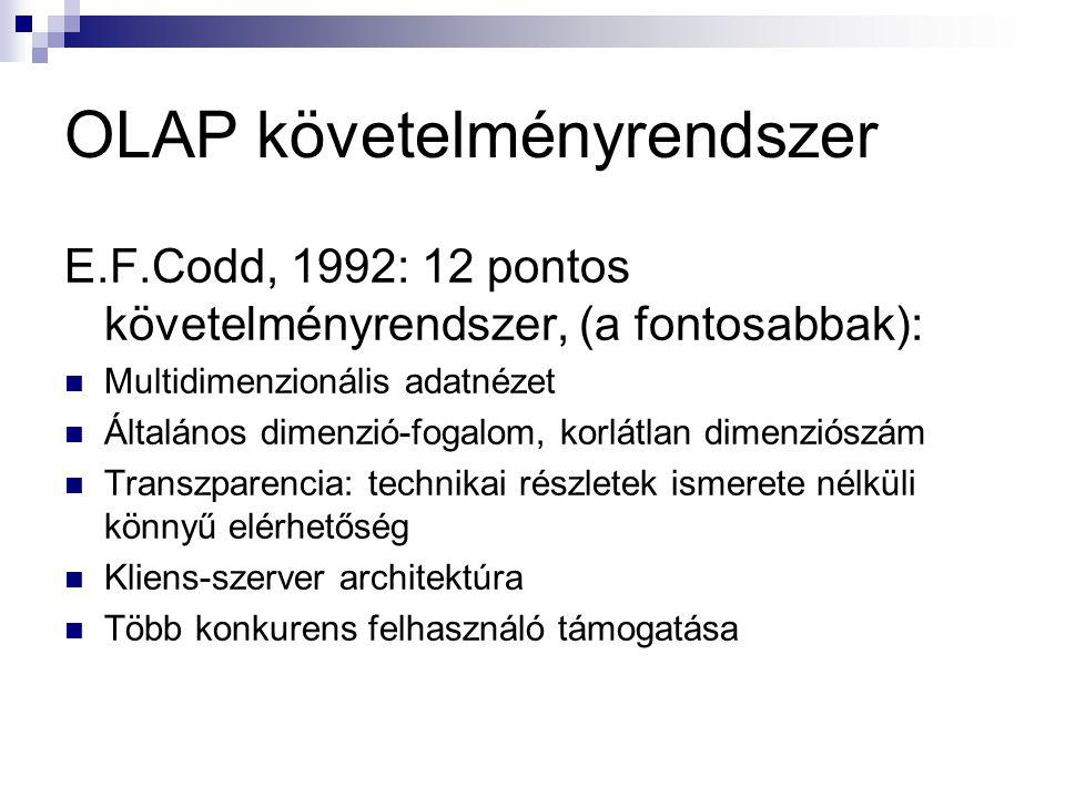 OLAP követelményrendszer E.F.Codd, 1992: 12 pontos követelményrendszer, (a fontosabbak): Multidimenzionális adatnézet Általános dimenzió-fogalom, korl