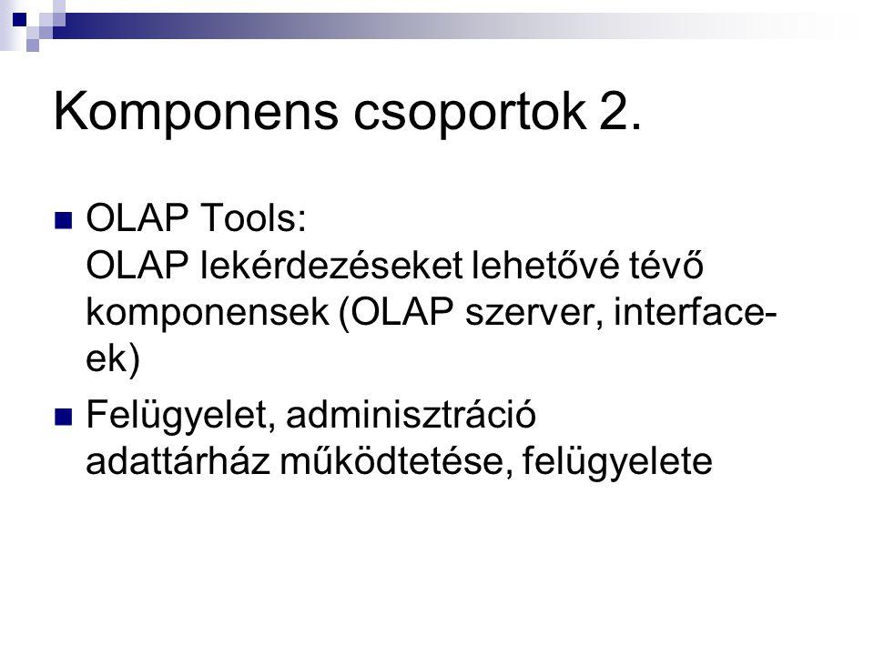 Komponens csoportok 2. OLAP Tools: OLAP lekérdezéseket lehetővé tévő komponensek (OLAP szerver, interface- ek) Felügyelet, adminisztráció adattárház m