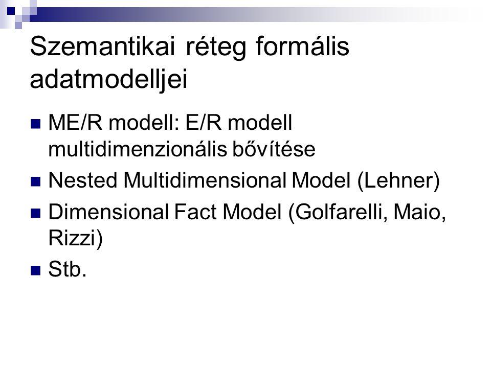 Szemantikai réteg formális adatmodelljei ME/R modell: E/R modell multidimenzionális bővítése Nested Multidimensional Model (Lehner) Dimensional Fact M