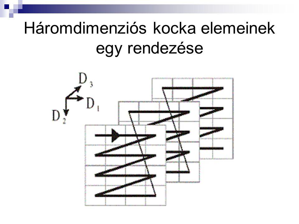 Háromdimenziós kocka elemeinek egy rendezése