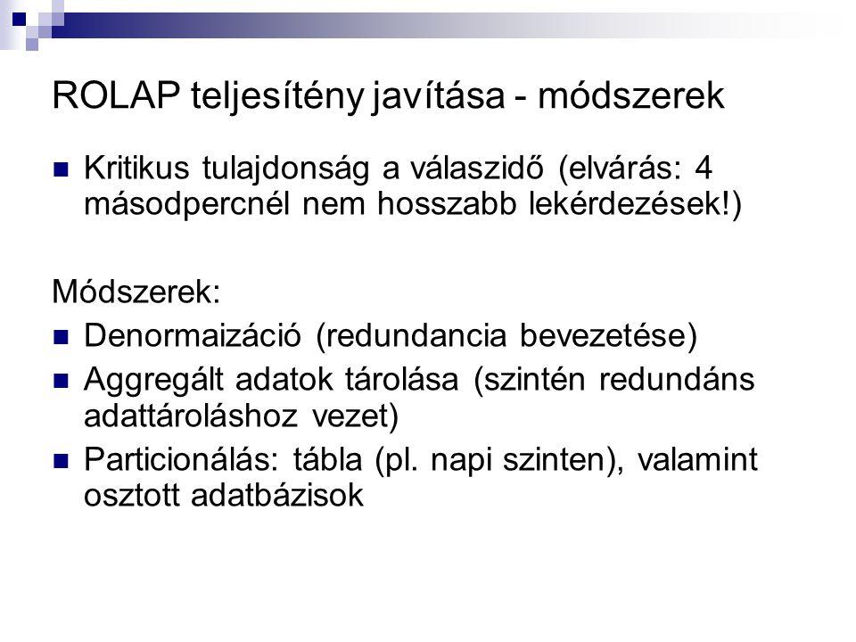ROLAP teljesítény javítása - módszerek Kritikus tulajdonság a válaszidő (elvárás: 4 másodpercnél nem hosszabb lekérdezések!) Módszerek: Denormaizáció
