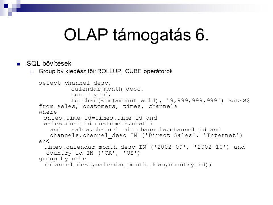 OLAP támogatás 6. SQL bővítések  Group by kiegészítői: ROLLUP, CUBE operátorok select channel_desc, calendar_month_desc, country_id, to_char(sum(amou