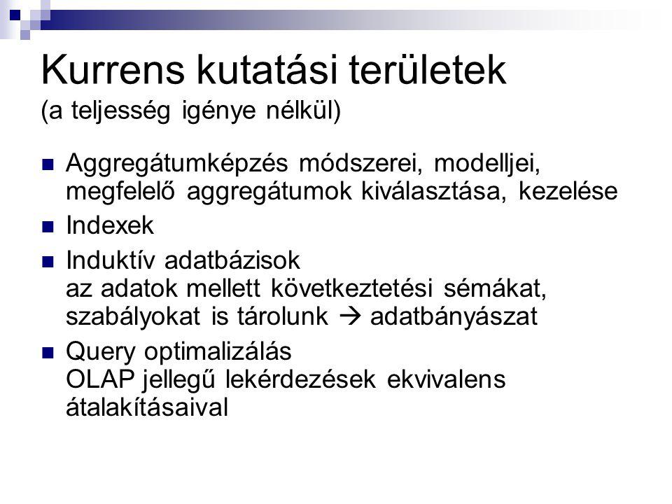 Kurrens kutatási területek (a teljesség igénye nélkül) Aggregátumképzés módszerei, modelljei, megfelelő aggregátumok kiválasztása, kezelése Indexek In