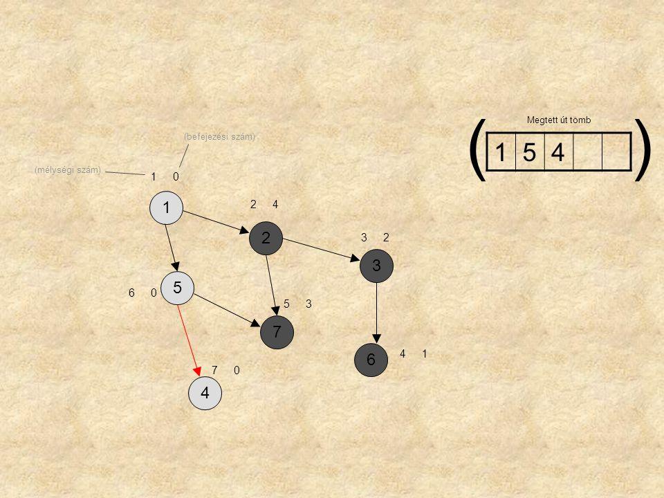 1257364 10 24 60 32 70 53 41 154 Megtett út tömb () (mélységi szám) (befejezési szám)