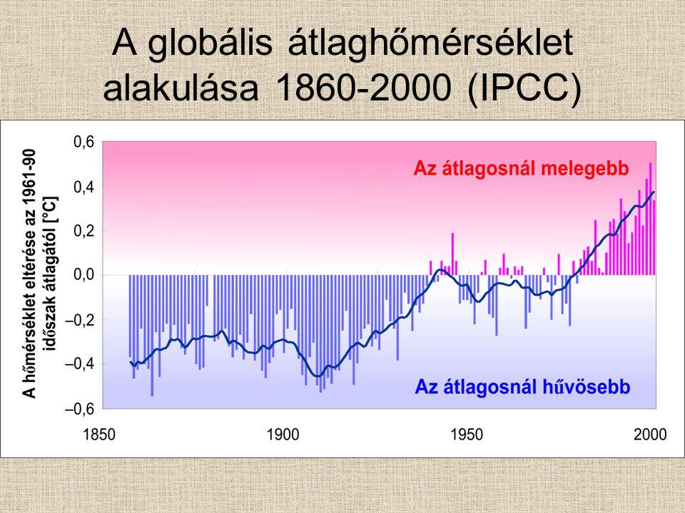 A globális átlaghőmérséklet alakulása 1860-2000 (IPCC)