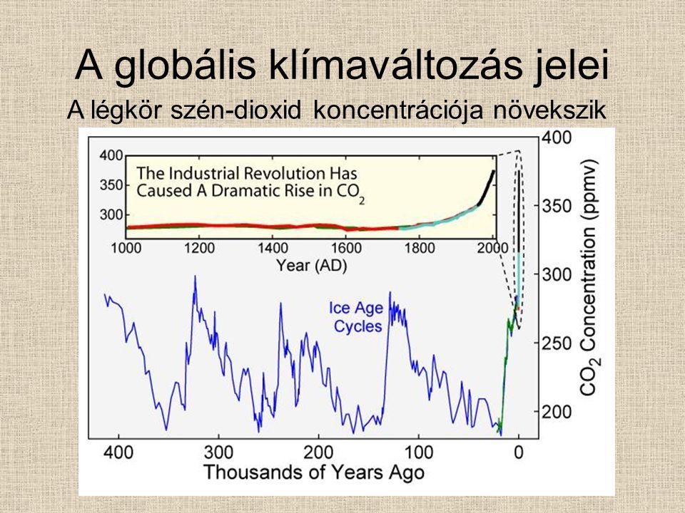 A légkör szén-dioxid koncentrációja növekszik