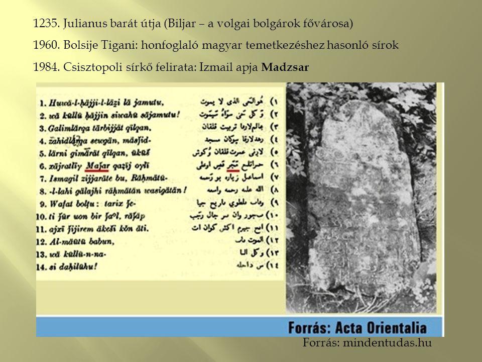 Forrás: mindentudas.hu 1235. Julianus barát útja (Biljar – a volgai bolgárok fővárosa) 1960. Bolsije Tigani: honfoglaló magyar temetkezéshez hasonló s