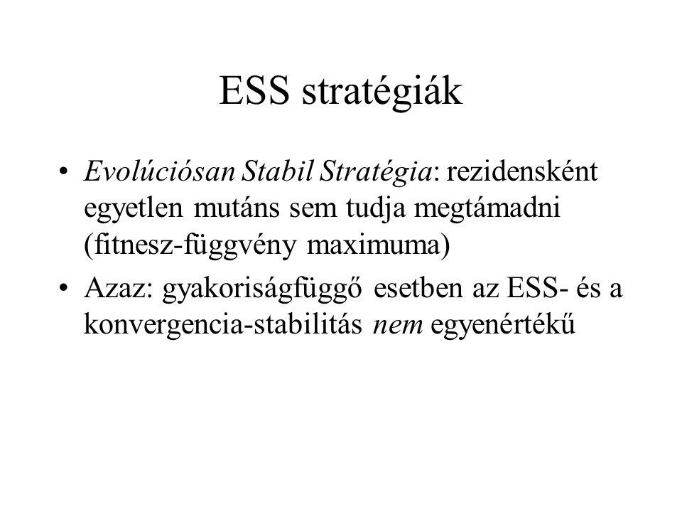 ESS stratégiák Evolúciósan Stabil Stratégia: rezidensként egyetlen mutáns sem tudja megtámadni (fitnesz-függvény maximuma) Azaz: gyakoriságfüggő esetb
