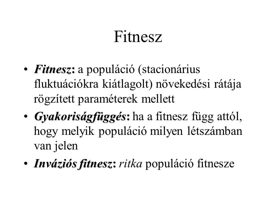 Fitnesz Fitnesz:Fitnesz: a populáció (stacionárius fluktuációkra kiátlagolt) növekedési rátája rögzített paraméterek mellett Gyakoriságfüggés:Gyakoris