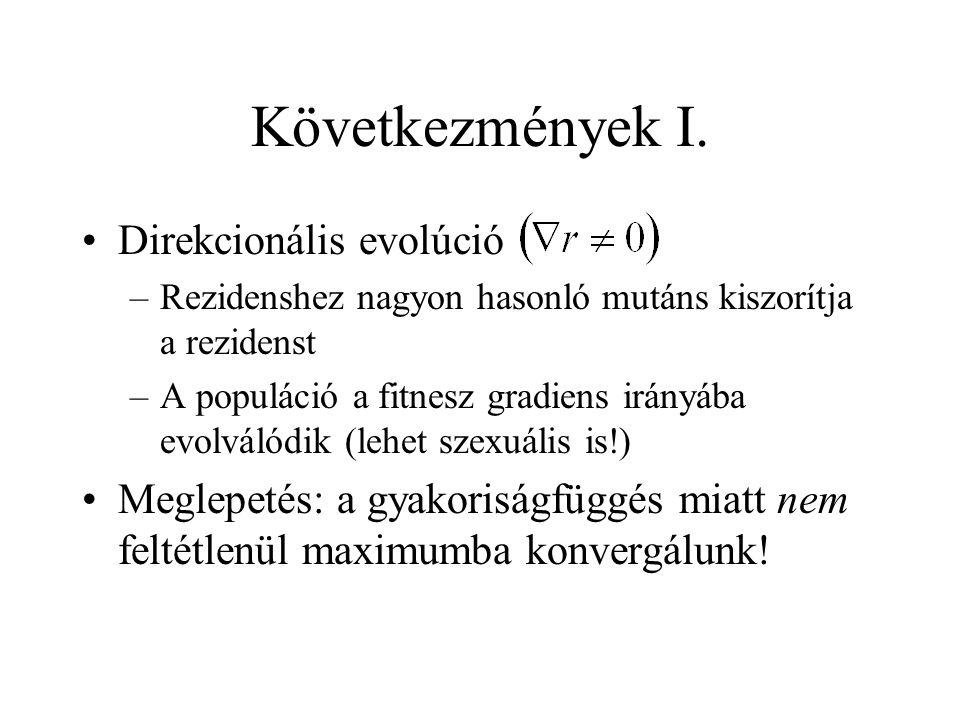 Következmények I. Direkcionális evolúció –Rezidenshez nagyon hasonló mutáns kiszorítja a rezidenst –A populáció a fitnesz gradiens irányába evolválódi