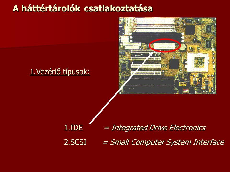 A háttértárolók csatlakoztatása 1.Vezérlő típusok: 1.IDE 2.SCSI = Integrated Drive Electronics = Small Computer System Interface