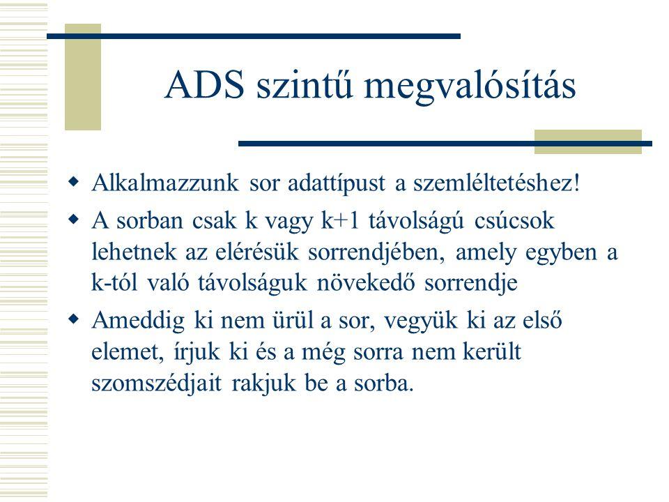 ADS szintű megvalósítás  Alkalmazzunk sor adattípust a szemléltetéshez.