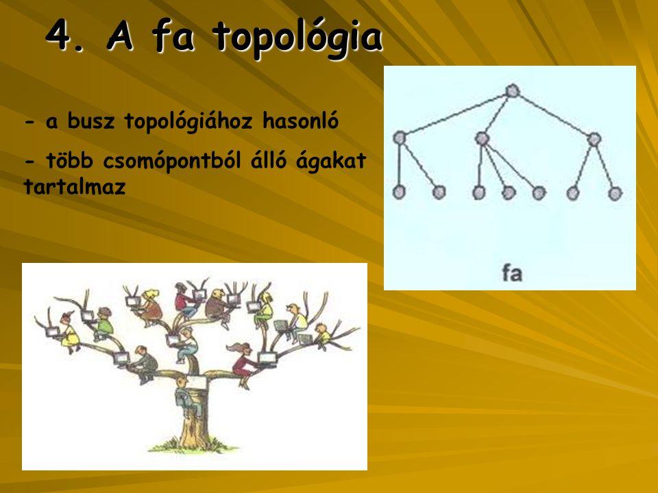 4. A fa topológia - a busz topológiához hasonló - több csomópontból álló ágakat tartalmaz