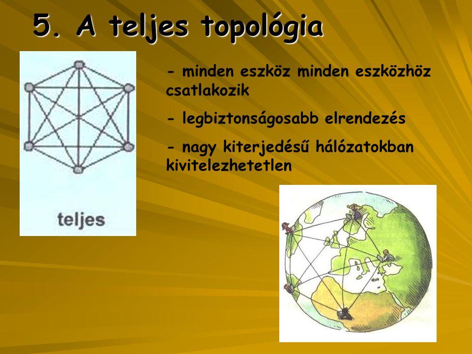 5. A teljes topológia - minden eszköz minden eszközhöz csatlakozik - legbiztonságosabb elrendezés - nagy kiterjedésű hálózatokban kivitelezhetetlen