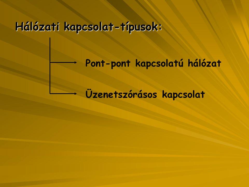 Hálózati kapcsolat-típusok: Pont-pont kapcsolatú hálózat Üzenetszórásos kapcsolat